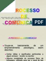 AULA 2_Processo de Comunicação