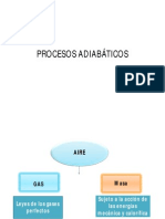 ProcesosAdiabaticos.pdf