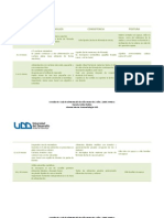 Utensilios y consistencias 0-3 años.docx