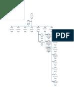 Mapa Conceptual AMED