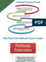 Políticas Laborales Sector Privado