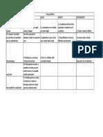 foodchapter 1.xlsx.pdf