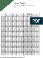 Quantities Report Ruta w