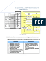 Diagrama de Bloques y Tabla Asme