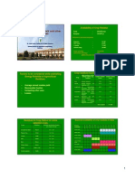 Biomass Characteristics Copy