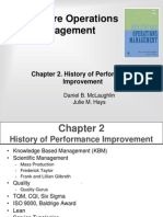 History of Performance Improvement