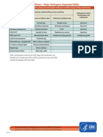 11 228412 Pitts Factsheet Tables Remediated