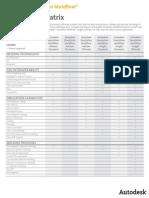 simulation_moldflow_comparison_matrix_en.pdf