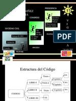 Presentacioncodigoniez 121113213553 Phpapp01 (1)