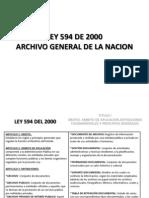 LEY 594 DEL 2000
