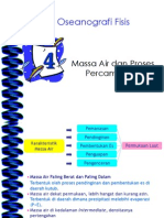 4_Massa Air &Percampuran