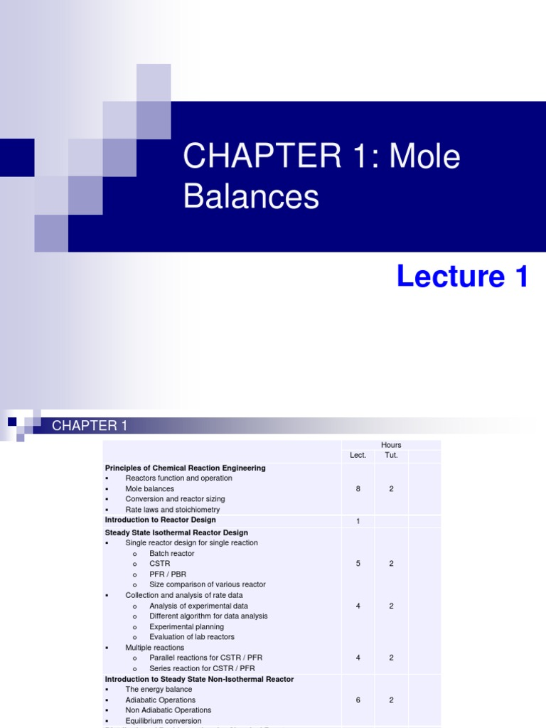 Lecture 1 Reaction Rate Chemical Reactor Design Rxn