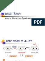 AAS Basic Theory