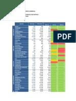 Analisis de Potencial de Mercado - LIMA 2013 - POSTPAGO FORMULAS