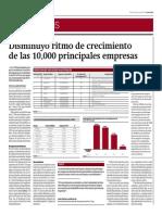 Disminuyó Ritmo de Crecimiento de 10 Mil Empresas_Gestión 3-06-2014