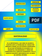 MATERIALIDAD 2007 (1)