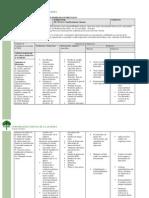 Perfil Ocupacional Aplicador de Herbicidas Forestales