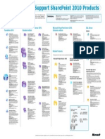 Oit2010 Model Databases