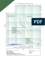 Coordination curve