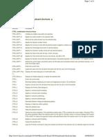 Microsoft Excel 2010 Keyboard