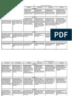 Rúbricas Para La Evaluación de Alumnos - 1ero a 6to