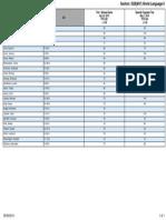 studenttest q4 8thgrade