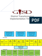 strategic plan board presentation april 22