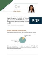 Informe Qué hicieron el Instituto de Vivienda y la Secretaría de Hábitat e Inclusión de la Ciudad (primer trimestre de 2014)