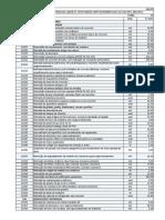 Planilha Iopes Serviços - Leis 129-12-2013