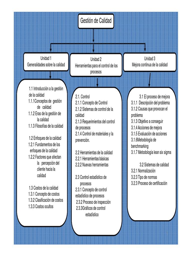 MATERIAL DIDACTICO (1) [Modo de Compatibilidad]