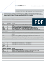 Informe Diario de Mercado 20-11-09