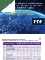 Correlação das novas ISO 9001:2015 e ISO 14001:2015 com outras normas de sistemas de gestão