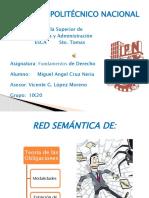 Red Semantica de T. de Las Obligaciones_de_Miguel Angel Cruz N.