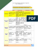 2014 IIIII Rubrica de Evaluacion Trabajo Col2
