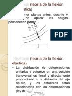 Hipótesis (Teoría de La Flexión Elástica)