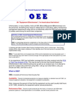 OEE Defined and explained