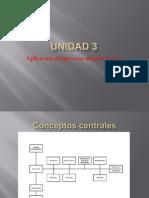 Unidad 3administracion gerencial.pptx