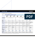 SONY IP Mini Domes Quick Guide-Oct09