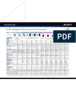 SONY PTZ Quick Guide-oct09