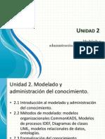 Unidad 2 . Modelado Del Conocimiento Ing. Conoc Sigue