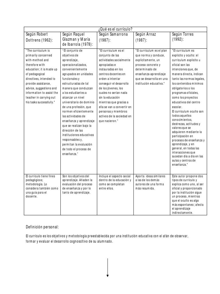 Fantástico Ejemplos De Currículums Para Estudiantes Universitarios ...