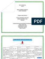 Mapa Conceptual - Importancia Del Lenguaje Segundo Ciclo - T 5