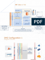 Tableau Server Architecture