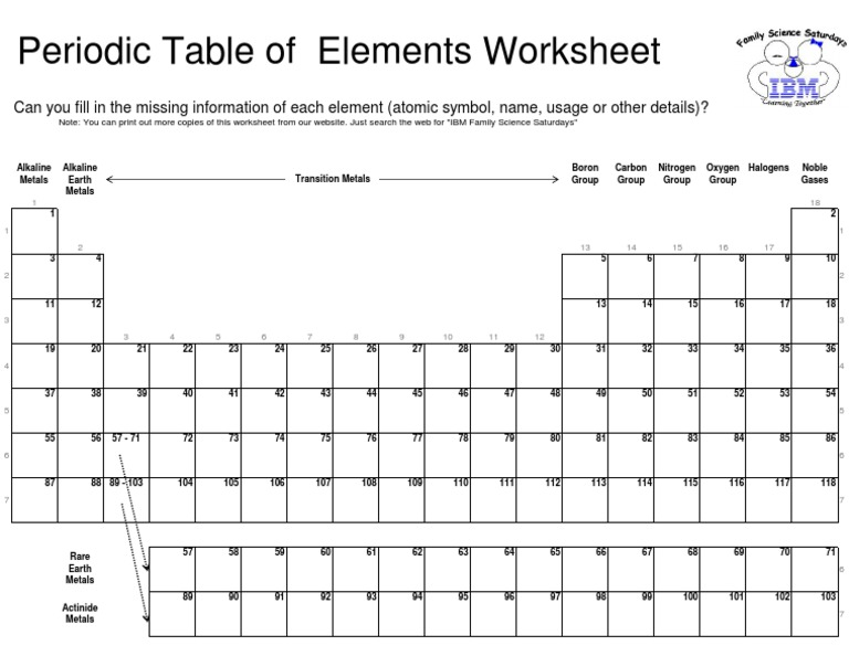 periodic table of elements worksheet picture periodic table basics worksheet answers image. Black Bedroom Furniture Sets. Home Design Ideas