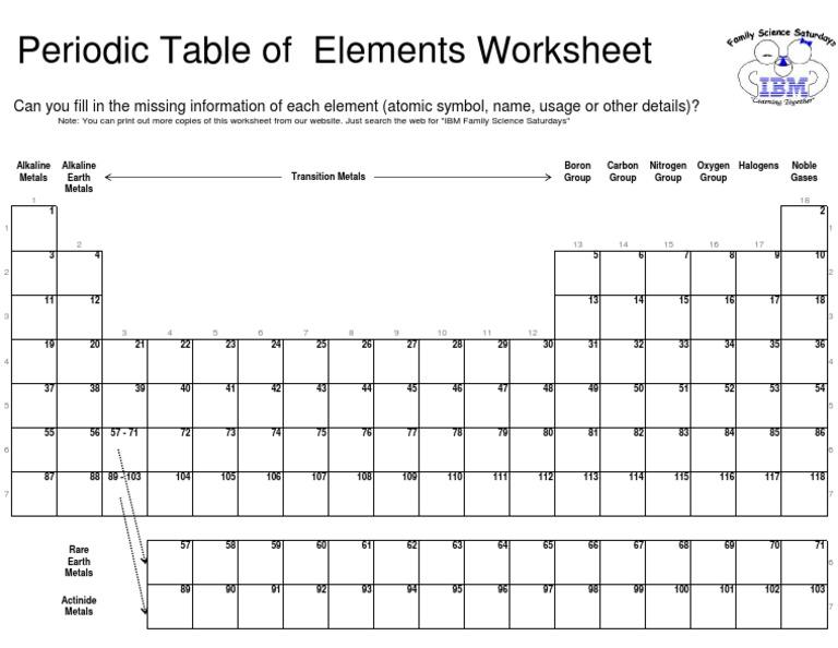 Blank periodic table worksheet urtaz Gallery