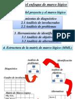 Metodologia Marco Logico 2014 1.