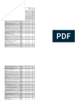 Check List de Auditoria - Sygesh