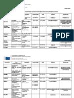 Lista Pontos Contacto UE (Cpr-nat-contact-points en)