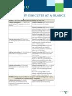 bio appendixc-apbiologyconceptsataglance