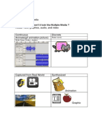 Introduction to Multimedia summary